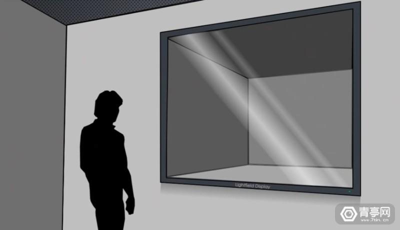 全息显示器Brelyon
