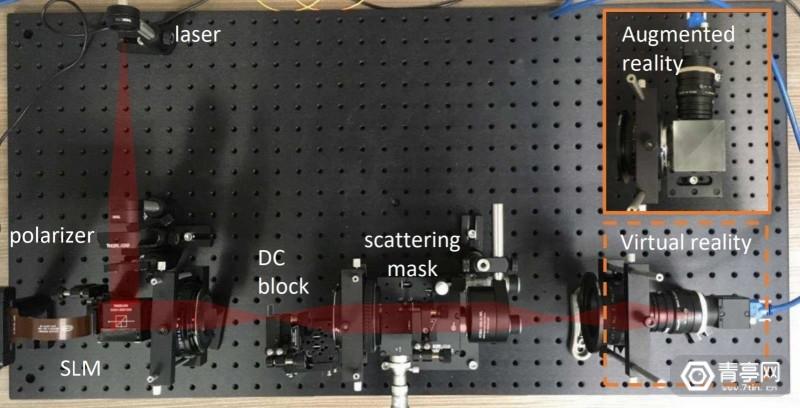 FRL新研究:扩大全息显示视场角 (5)