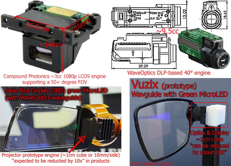 Various-Display-Engines