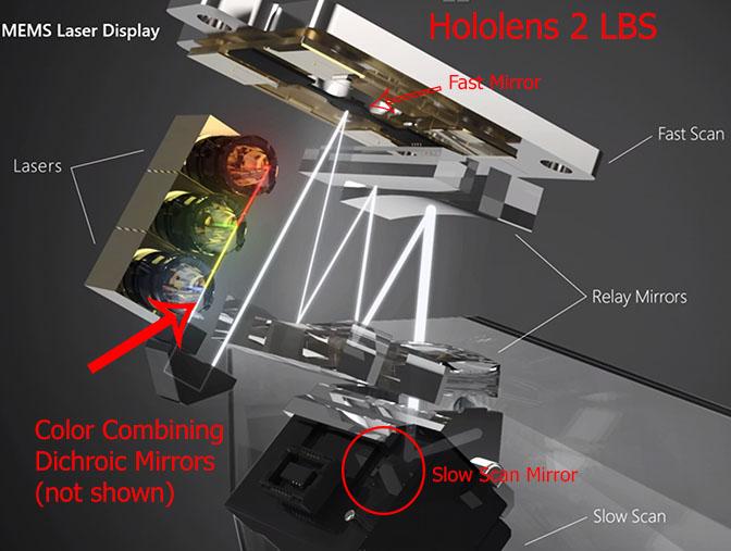 Hololens-2-LBS-Projector-Diagram-001