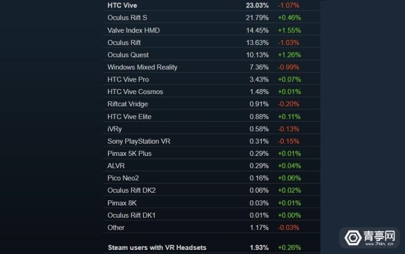 7月VR大数据 (6)