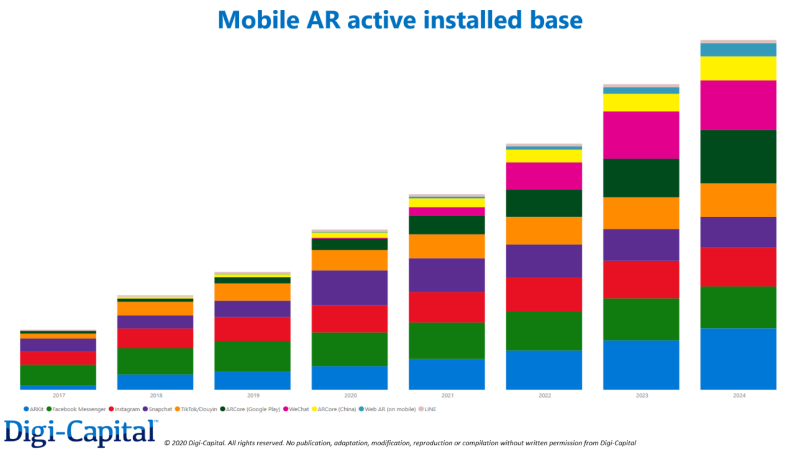 AR-VR-ecosystem-1