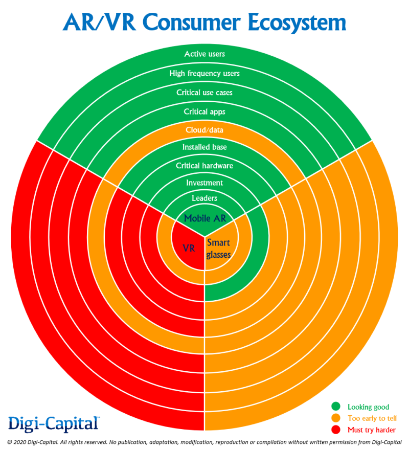 AR-VR-ecosystem-main