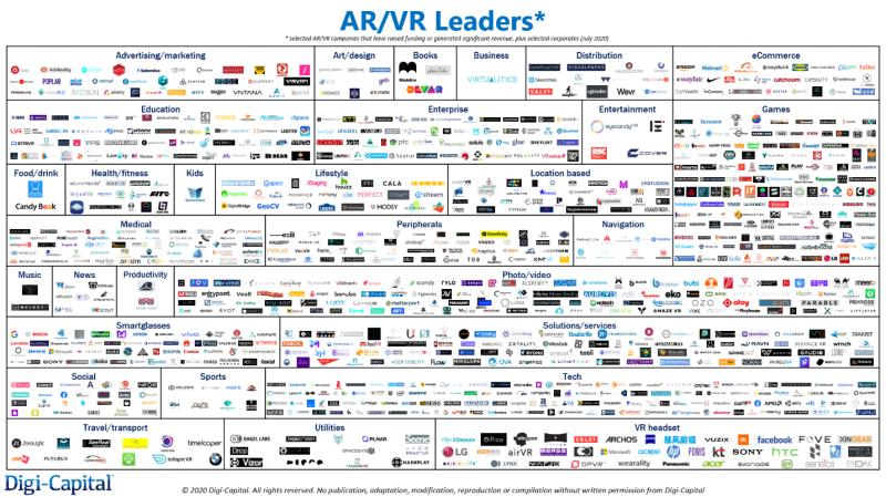 AR-VR-ecosystem-4