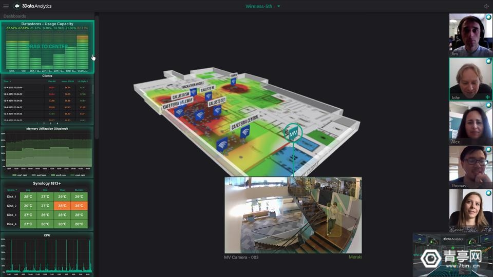 3D数据可视化平台3Data Analytics获130万美元种子轮融资