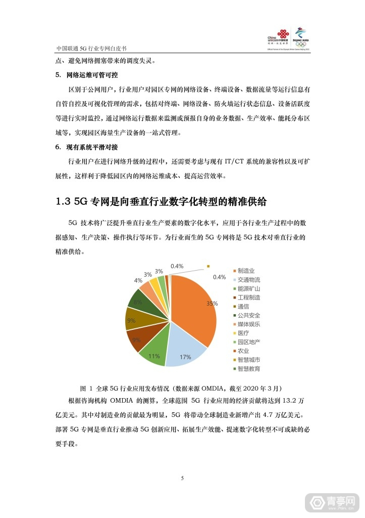 中国联通:5G行业专网白皮书 (6)