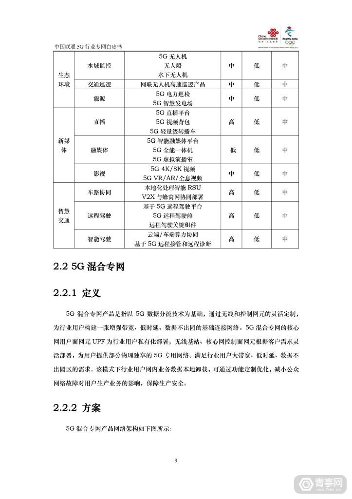 中国联通:5G行业专网白皮书 (10)