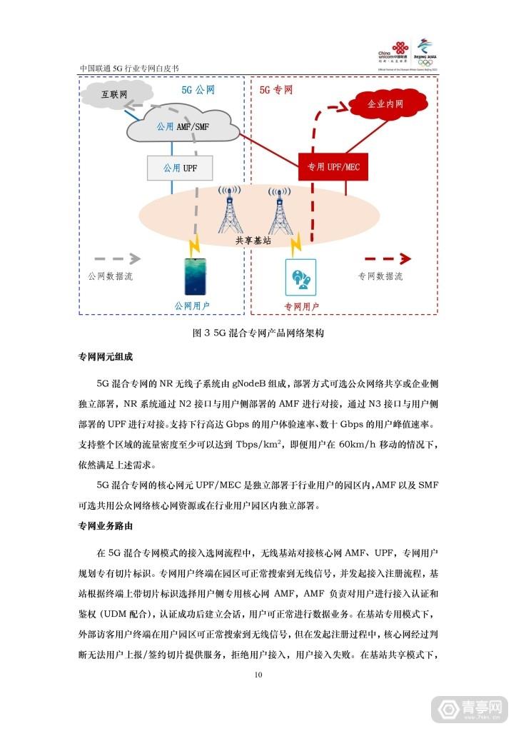 中国联通:5G行业专网白皮书 (11)