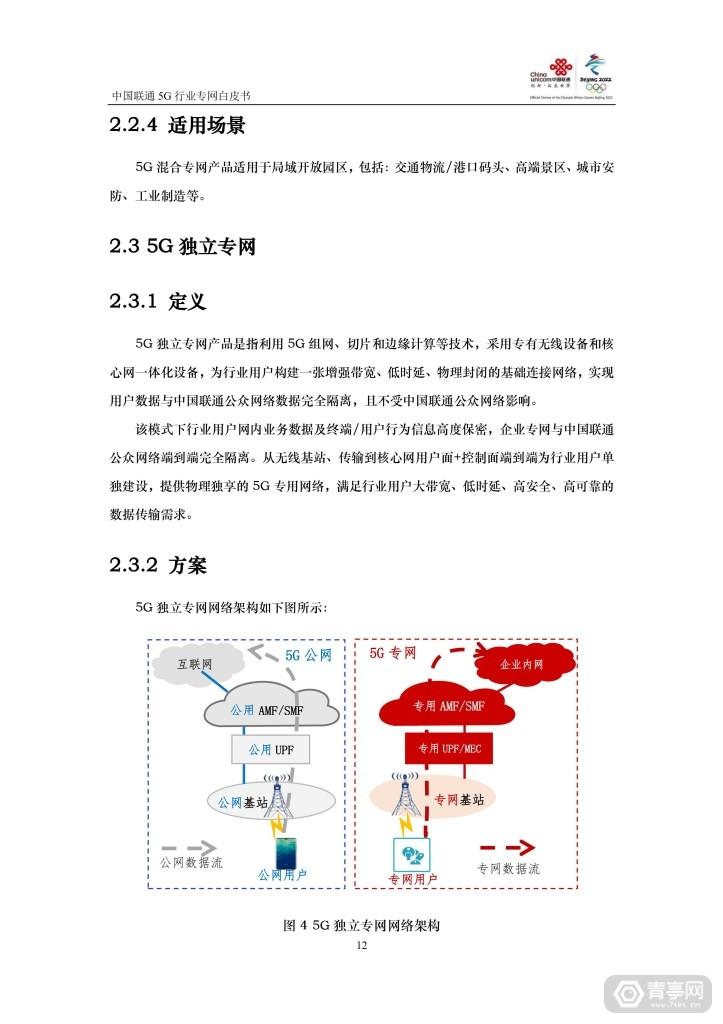 中国联通:5G行业专网白皮书 (13)