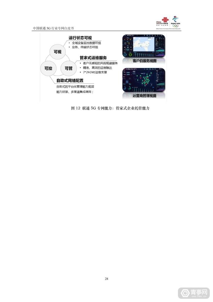 中国联通:5G行业专网白皮书 (29)