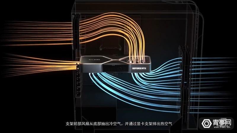 NVIDIA正式发布新一代GeForce RTX 30系列显卡 (6)