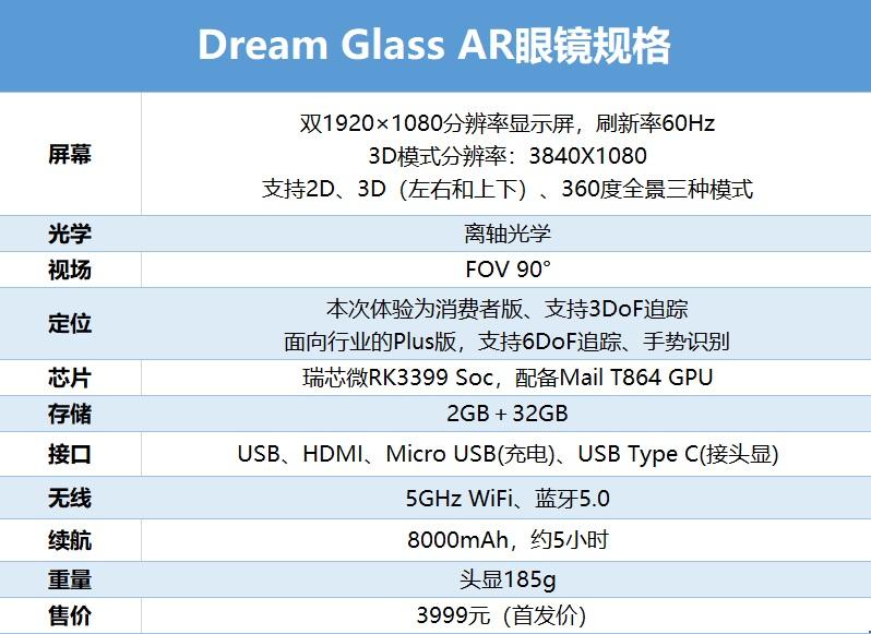 DreamGlass AR (0)