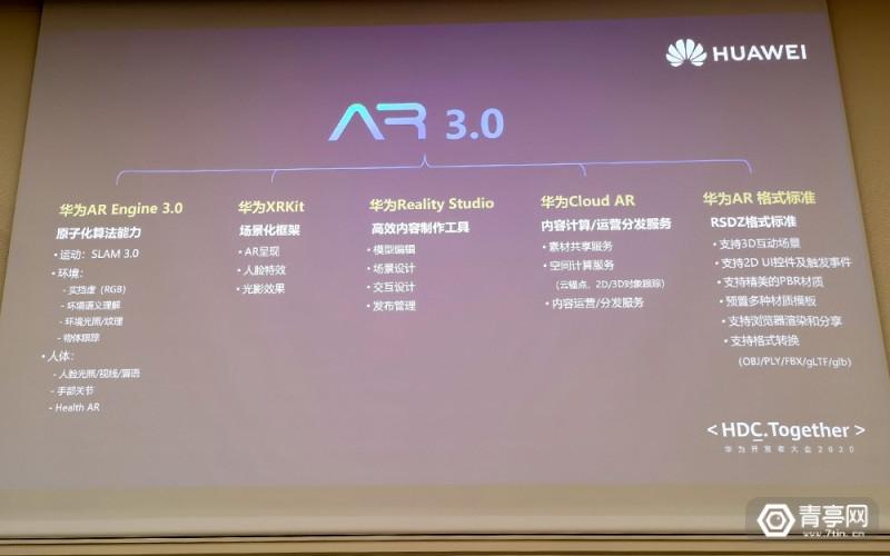 华为HDC 2020 (29)