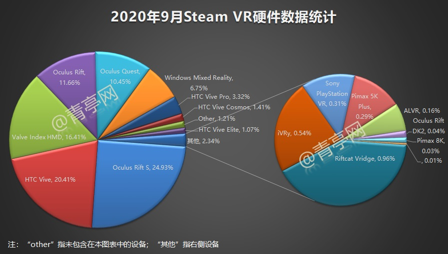9月VR大数据 (2)