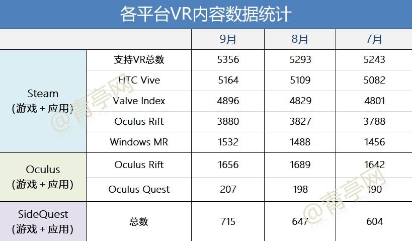 9月VR大数据 (3)