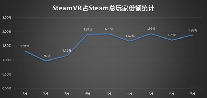 9月VR大数据 (4)