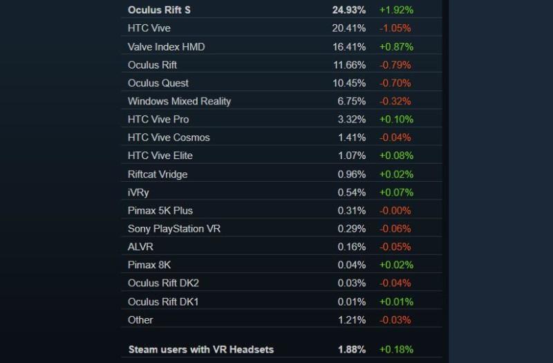 9月VR大数据 (6)