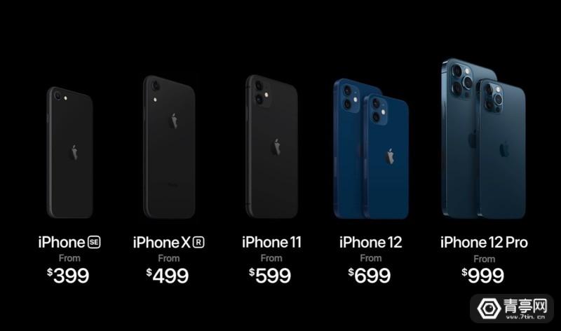 iPhone 12 Pro (1)
