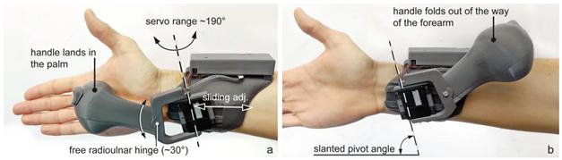 Haptic-Pivot-_figure1