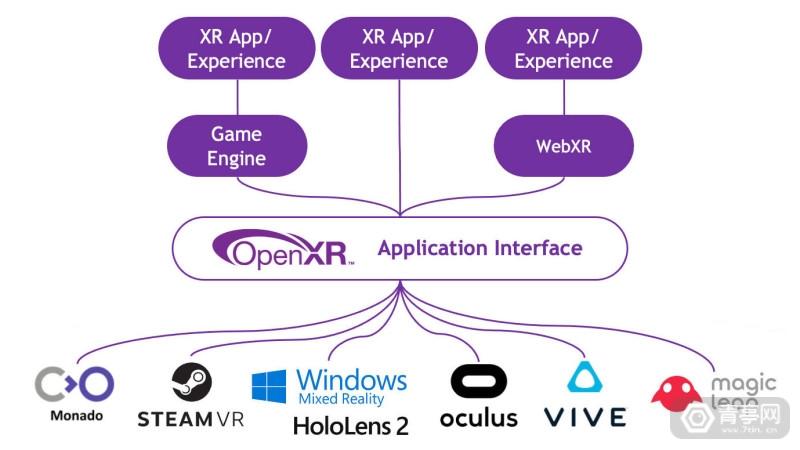openxr-diagram-1