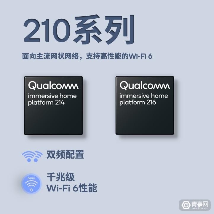 高通WiFi沉浸式家庭联网平台 (3)