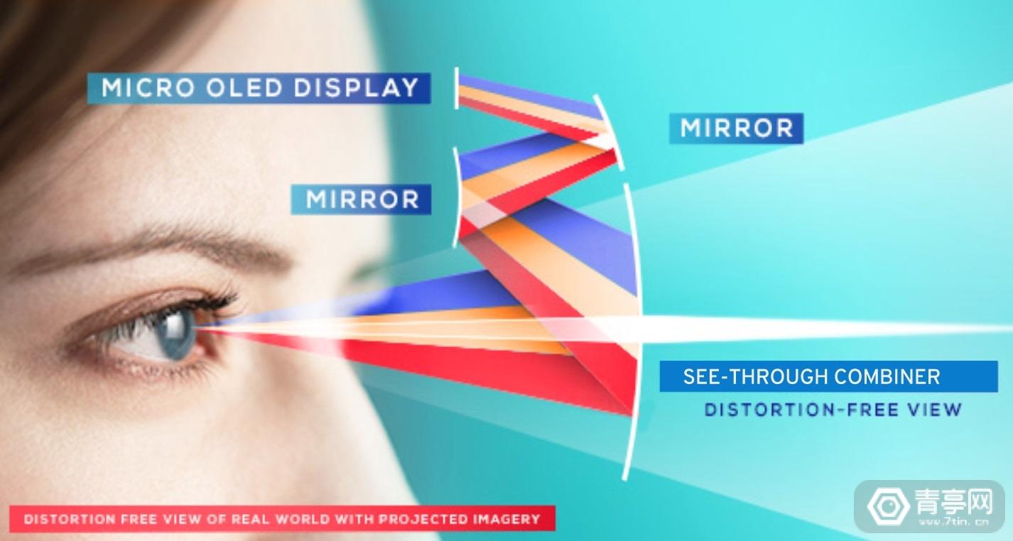 这家想要解决视觉辐辏的AR/VR公司IMMY临近倒闭