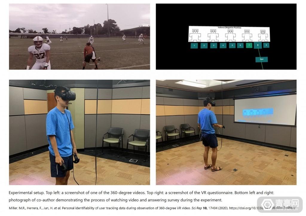 斯坦福研究:VR动作追踪数据竟也能用来识别身份