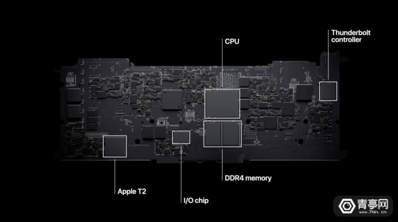 苹果推出Mac专用M1芯片 (2)