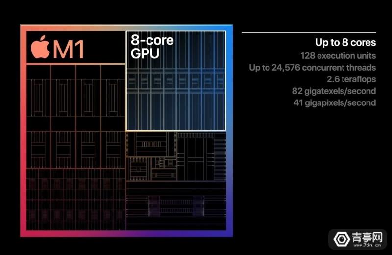苹果推出Mac专用M1芯片 (6)