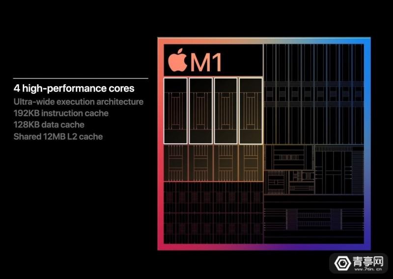 苹果推出Mac专用M1芯片 (8)