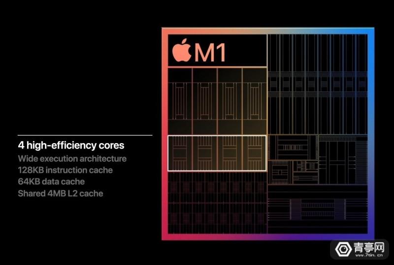 苹果推出Mac专用M1芯片 (9)