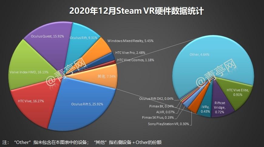 12月VR大数据 (3)