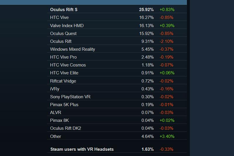 12月VR大数据 (5)