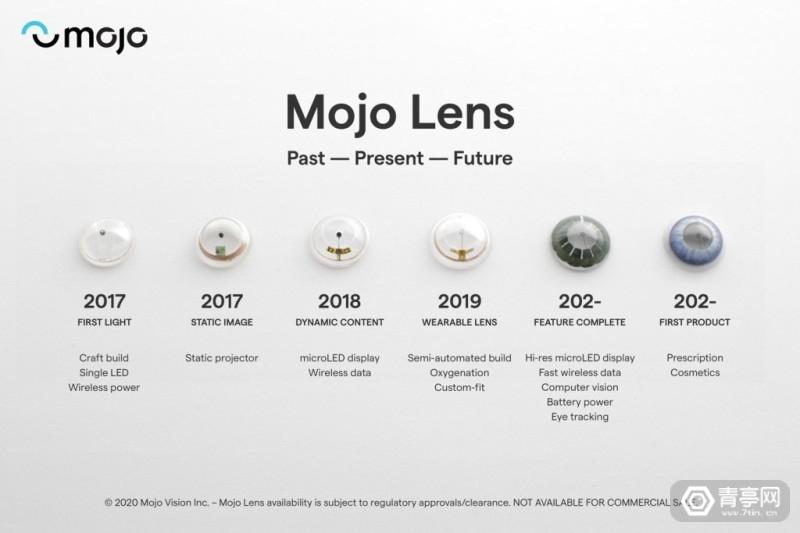 mojo_lens_roadmap