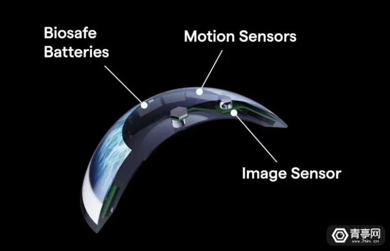 AR隐形眼镜Mojo Vision