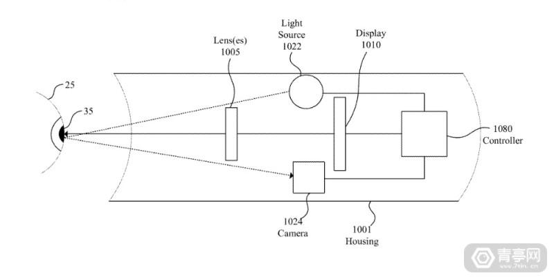 新专利申请显示苹果眼镜 或许能知道用户何时分心并提供建议