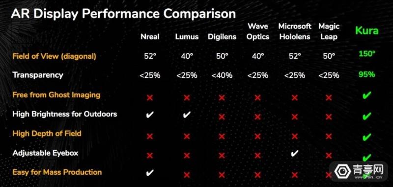 kura-comparison-competitors