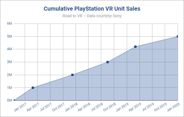 playstation-vr-unit-sales-1