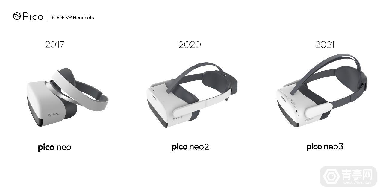 骁龙XR2平台+全新6DoF追踪方案,Pico Neo 3硬件参数大公开