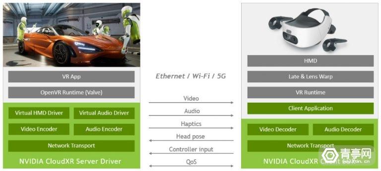 nvidia-cloudxr-diagram-768x345