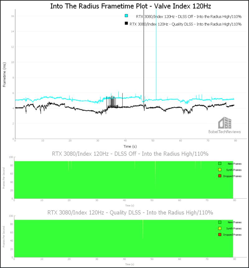 ItR-Index-120Hz-3080