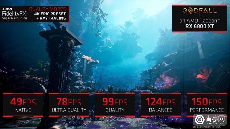 AMD FidelityFX超级分辨率技术 (2)