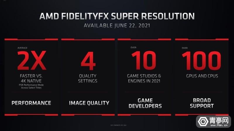 AMD FidelityFX超级分辨率技术 (4)