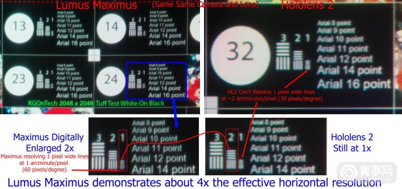 Lumus-vs-HL2-42mm-comparison-2021-05-09-91939-42mm_f8_125th-ISO320_DxO002 (1)