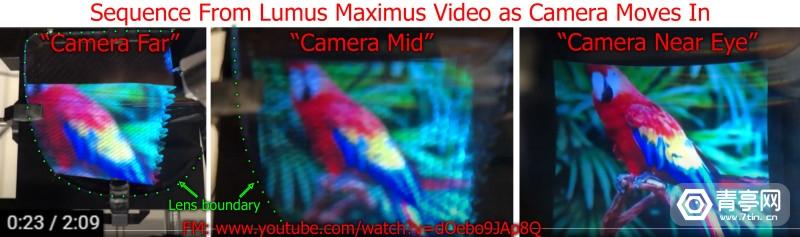 Maximus-Eye-Box-Sequence
