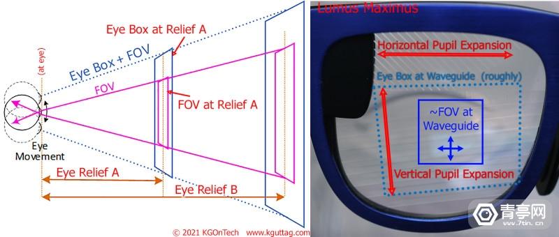 Eyebox-and-Maximus-002
