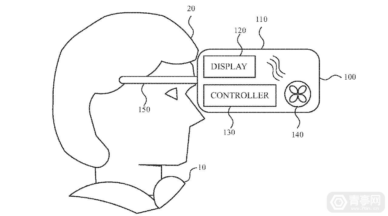 苹果AR专利:内置散热风扇,还可降低面部热量