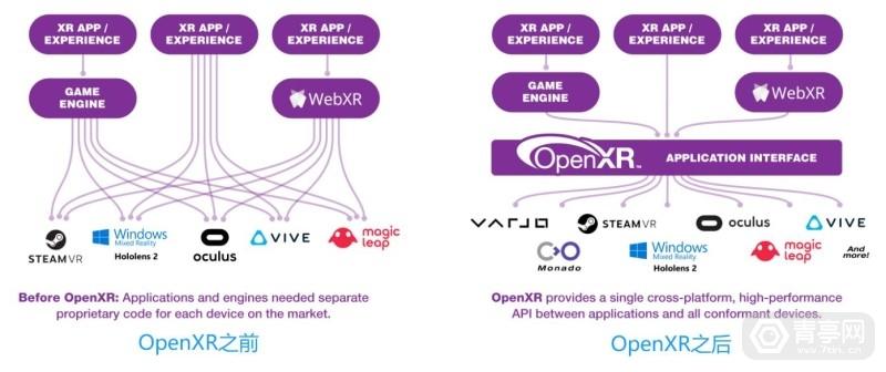 OpenXR