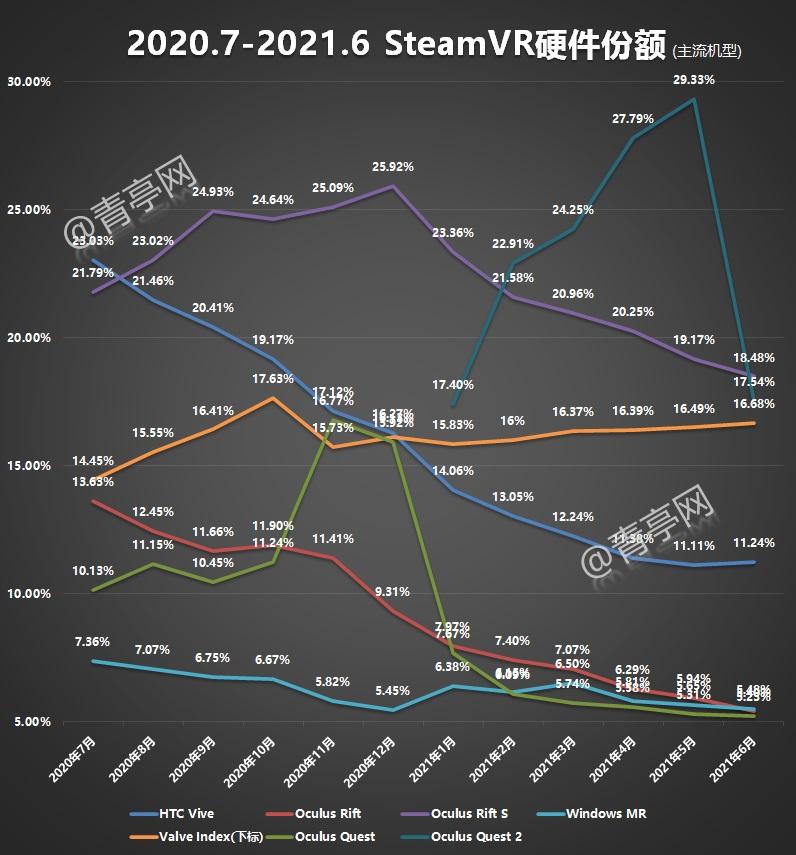 6月VR大数据 (3)