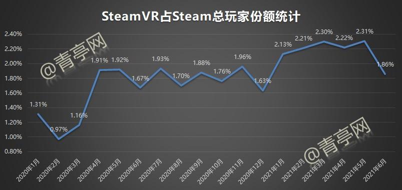 6月VR大数据 (5)